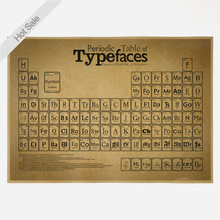 Vintage Kraft Paper Chemistry Periodic Table Poster Retro Wall Art Crafts Sticker Living Room Paint for Bar Cafe 42x30cm ZO-060