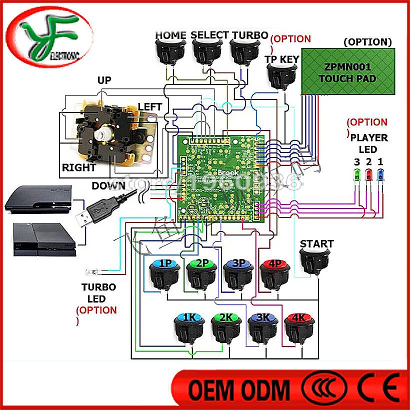 Ps3 Controller Wiring Diagram Wiring Diagram