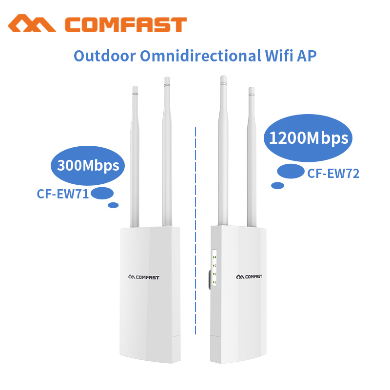 Comfast 300- 1200 Mbs 802.11AC Dual-band outdoor Wireless AP router 2.4+5.8ghz WIFI Repeater Router Bridge wi fi access point ap(China)