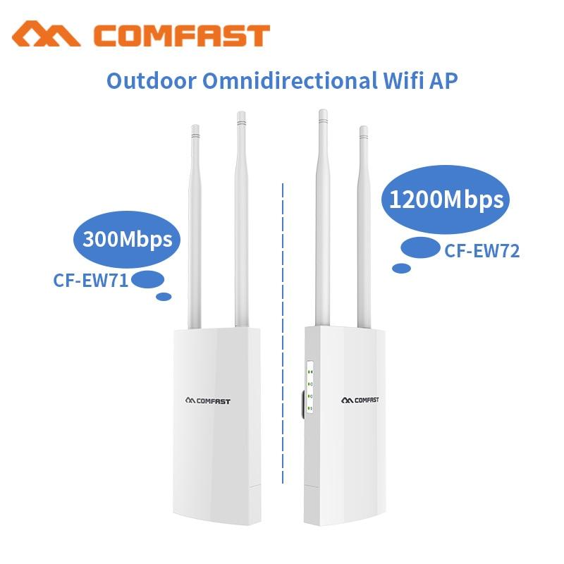 Двухдиапазонный беспроводной маршрутизатор Comfast 300- 1200 Mbs 802.11AC, 2,4 + 5,8 ГГц