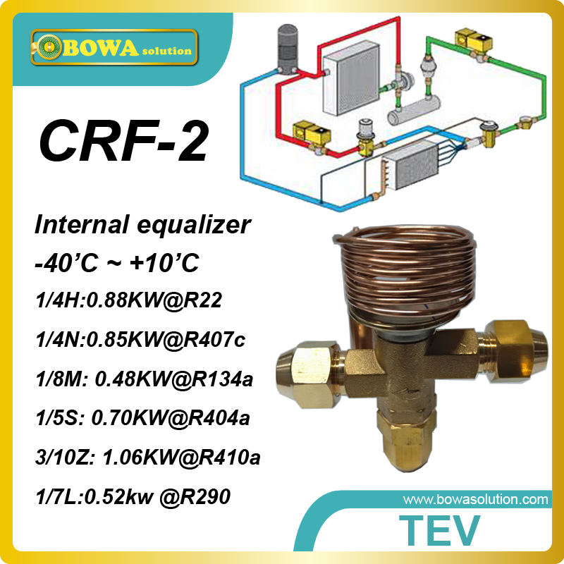 CRF-2 R22 0.44KW cooling capacity and SAE flare connection thermal expansion valves for refrigerator air dryer equipments univeral expansion valves suitable for wide cooling capacity range and different refrigerants fridge equipments or freezer units