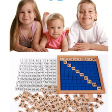 digital continuous board Wooden Montessori Digital Board 1-100 Continuous Numbers Kids Child Math Teaching Toy(China)