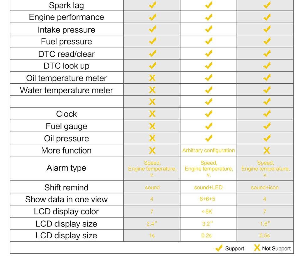 CAR hud X50 PRO (6)