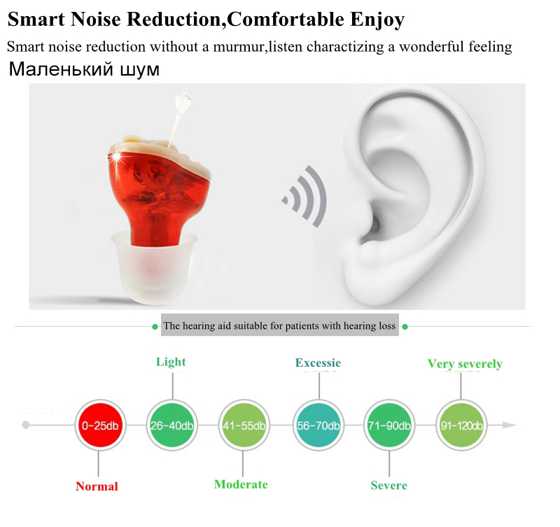 Zhongde-Small-inner-Ear-Invisible-Hearing-aid-Adjustable-Wireless-Mini-CIC-Hearing-Aids-Left-right-Ear