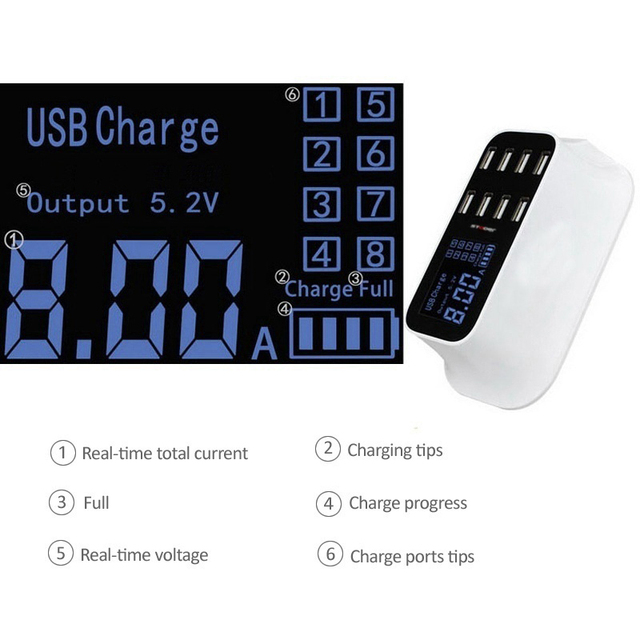 hot-8-Port Portable USB Hub Fast Charger Power Adapter with Smart IC Auto Detect Tech 2