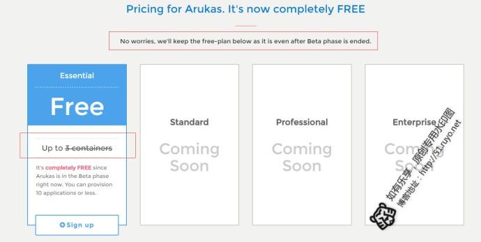 Arukas.io会一直提供免费计划