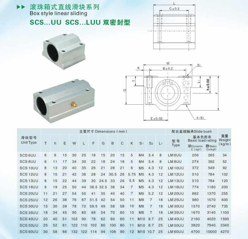 4 Buah/Banyak SC8UU SCS8UU SCS6UU SCS10UU SCS12UU SCS8LUU SCS10LUU SCS16UU 8 Mm Linear Ball Bearing Block CNC Router 3D Printer bagian