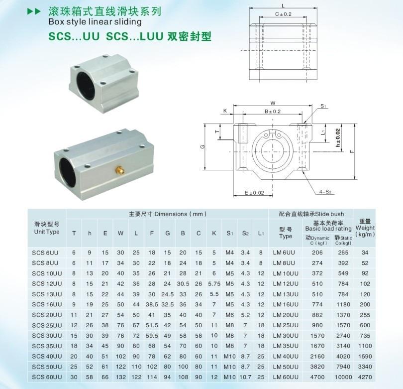 4Pcs SCS6UU SCS8UU SCS10UU SCS12UU SCS16UU Linear Ball Bearing 3D Printer Part F