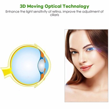 3D Green Light Eye Massager For Myopia Relief SPA Electric Eye USB Fatigue Relieve Head Stress Relief Care Magnet Therapy