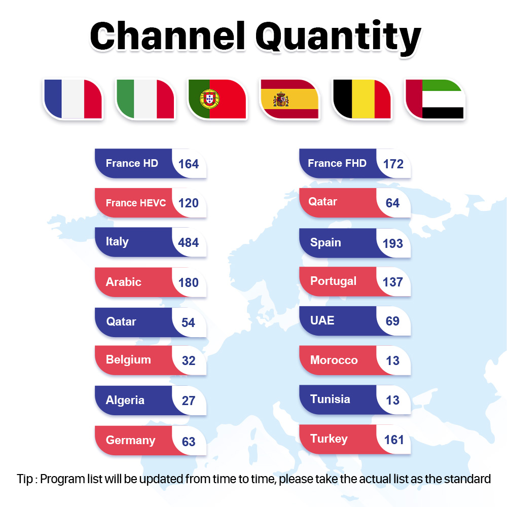 Image 2 - IPTV France Arabic TX3 mini 1 Year IPTV Qatar Portugal Turkry Spain IPTV Subscription Full HD French IP TV Arabic Belgium IP TV-in Set-top Boxes from Consumer Electronics