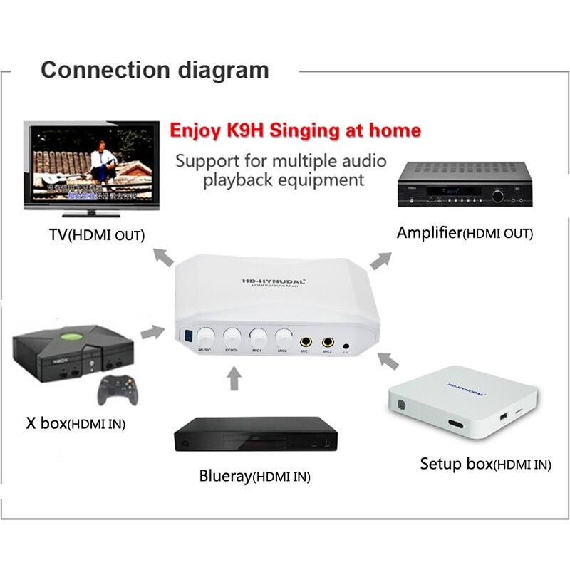 US $62 77 27% OFF|2016 High quality HDMI New Karaoke System Converter  amplifier Online Singing Machine best partner for Computer karaoke mixer-in