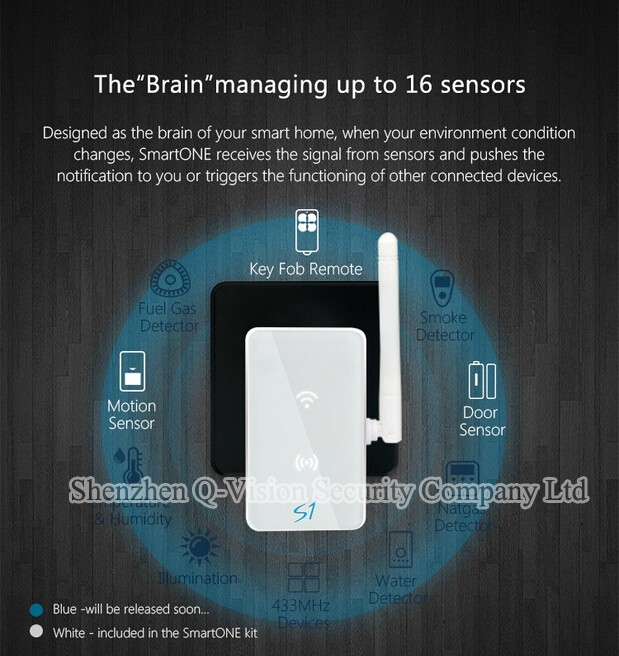 3--2016 New Broadlink S1 S1C SmartOne Alarm Security Sensor Kit  Motion Smart Home Automation System Remote Control by IOS Android