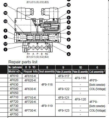 Japan CKD valve pneumatic solenoid valves seal assembly 4F9-107 цена