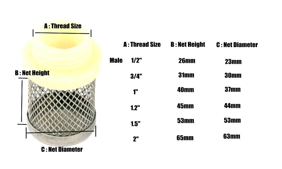 Stainless Steel Mesh Filter