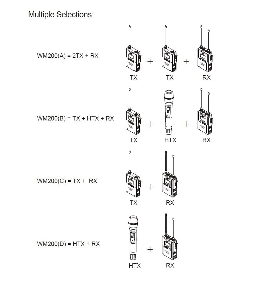 CVM-WM200 Multi Selections