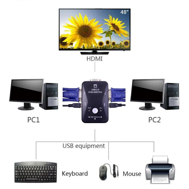 Ingelon USB Hub 2 Port USB 2.0 KVM VGA Switch Box And Cables for 2 PC Printer Mouse Keyboard Monitor Dropshipping USB Adapter (6)