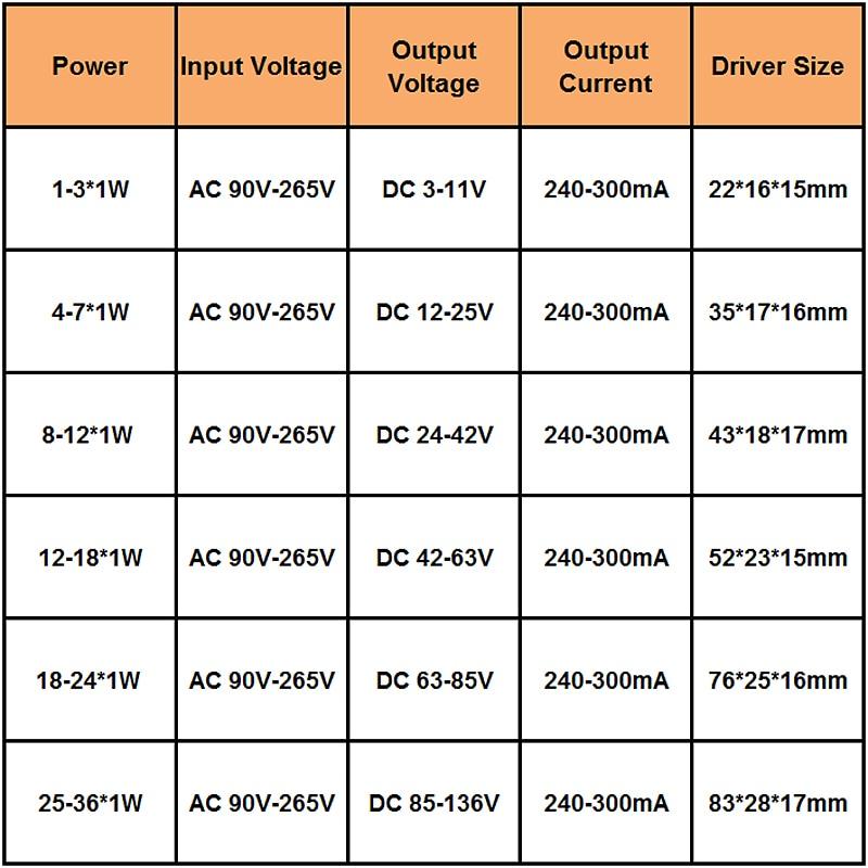 12-18W LED Sürücü İşıq Transformator Güc Təchizatı Adapter - İşıqlandırma aksesuarları - Fotoqrafiya 2
