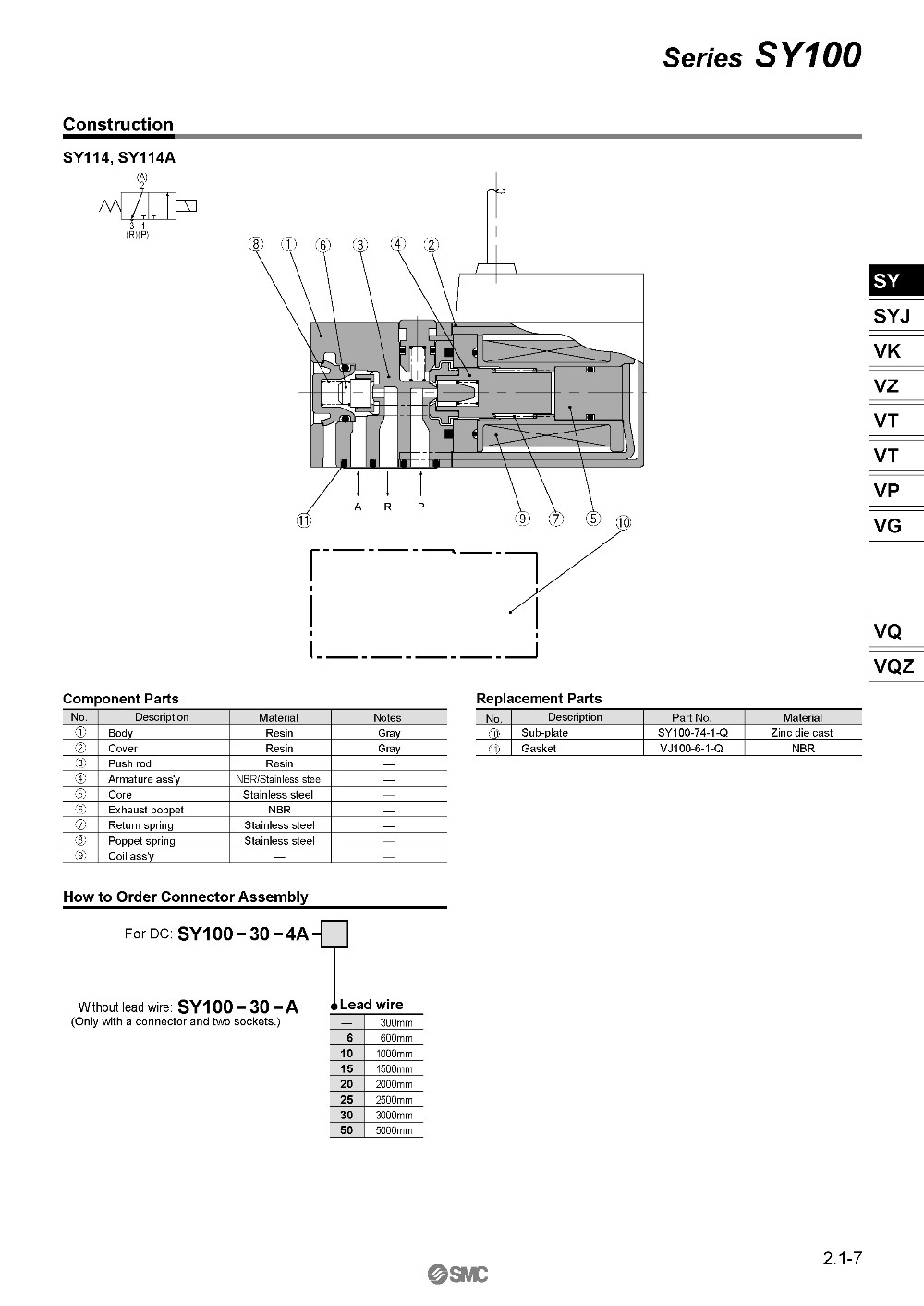 ᗚbrand new japan smc genuine valve sy114-5lzd-m3 - a486 aeproduct  smc  crossing arm wiring diagram