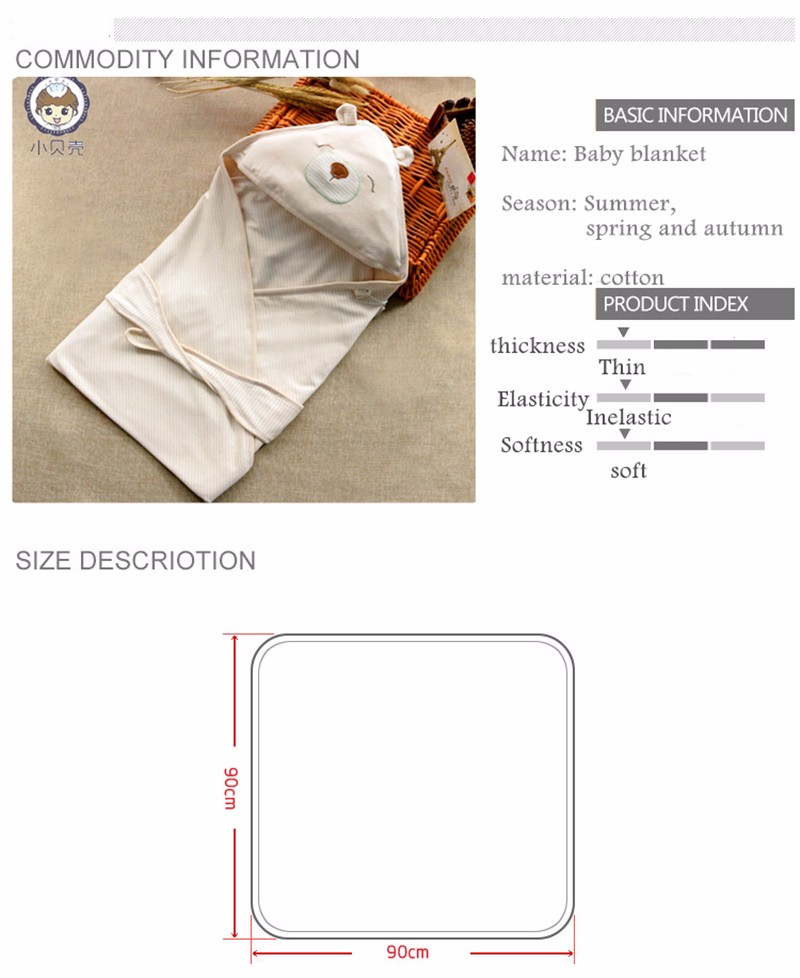 Baby Swaddling Blankets (2)