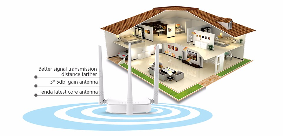 300Mbps Wireless Multi Language Wi-Fi Router