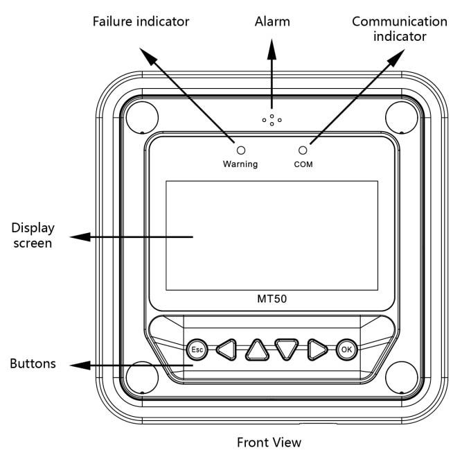 4210AN MPPT Controlador de Carga Solar 10A