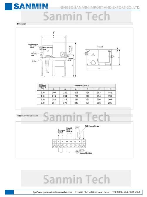 2017 Sanmin Lubrication Pump-6.1