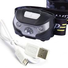 Led headlamp Body Motion Sensor