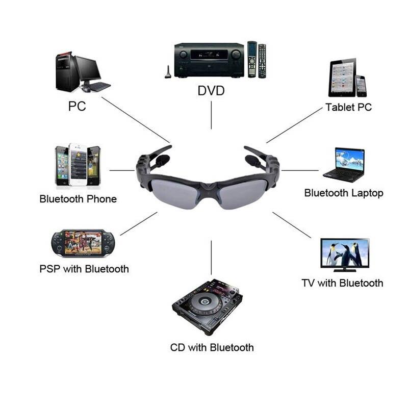 Óculos de Sol Auricular Bluetooth + 8 GB cartão de Memória + DV DVR Câmera  de vídeo + MP3 Player de alta resolução 200 w Mini Filmadoras gravador 49ebfc195b