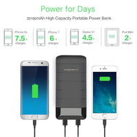 20100mAh Power Bank External Battery Dual USB Outputs Charger Pack Backup For IPhone 5 6 6s