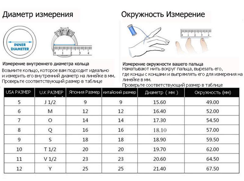 size correct Russia