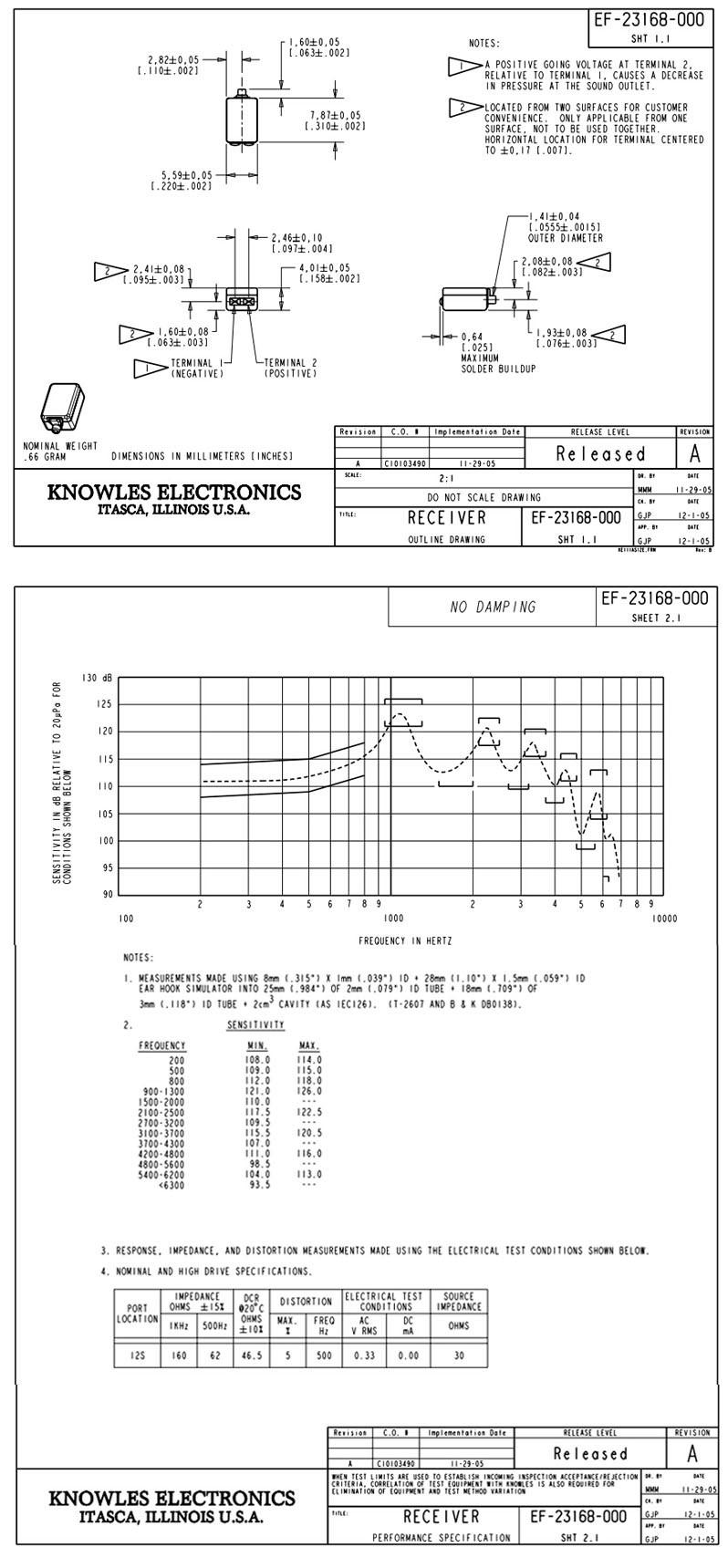 EF-23168 Knowles receiver