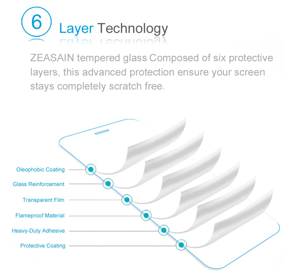 [2 Pack]Original ZEASAIN Premium Tempered Glass Film For Xiaomi Redmi Note 2 Note2 Screen Protector Protection safety Glasses  (2)