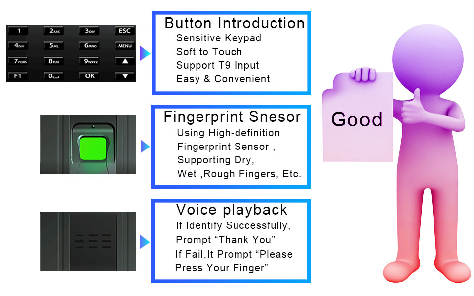 fingerprint time attendance system