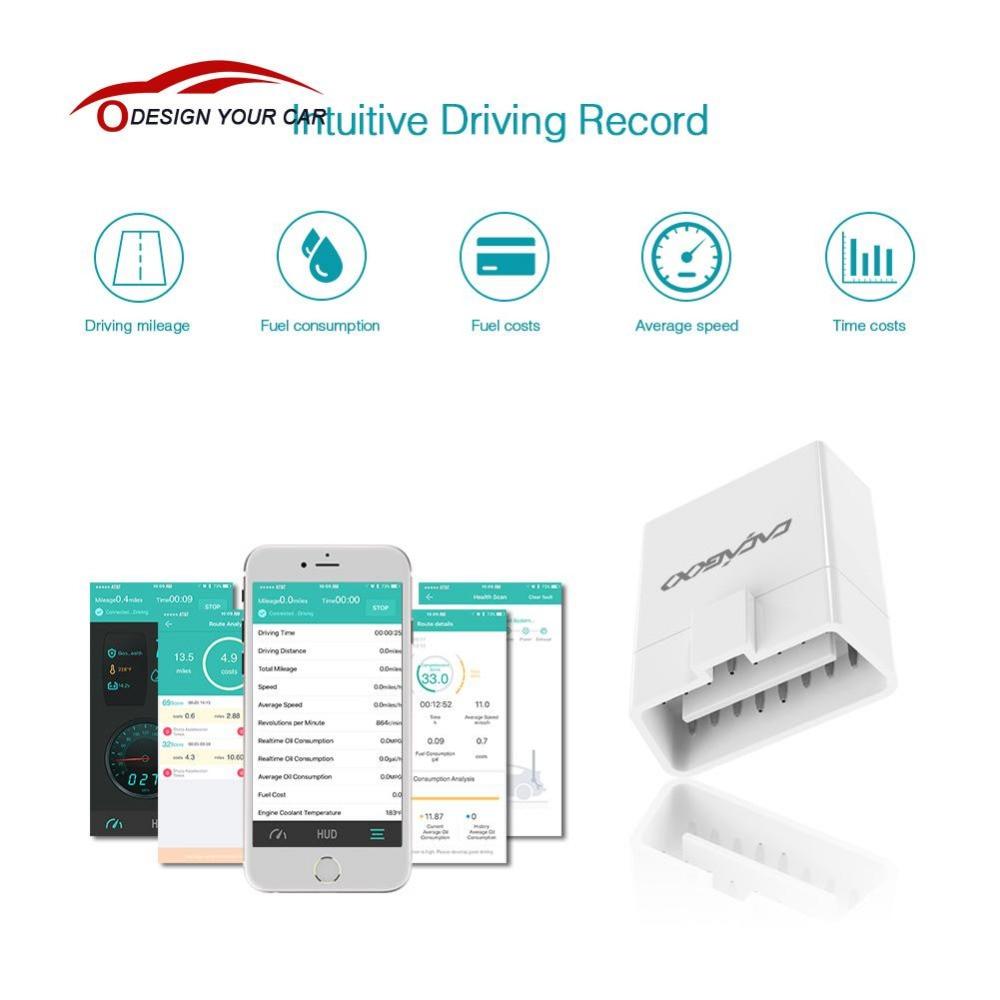Prix pour CACAGOO 4.0 Voiture OBD 2 Scanner Intelligent Lecteur de Code De Diagnostic Outil D'analyse bluetooth android/IOS Adaptateur avec HUD Affichage fonction