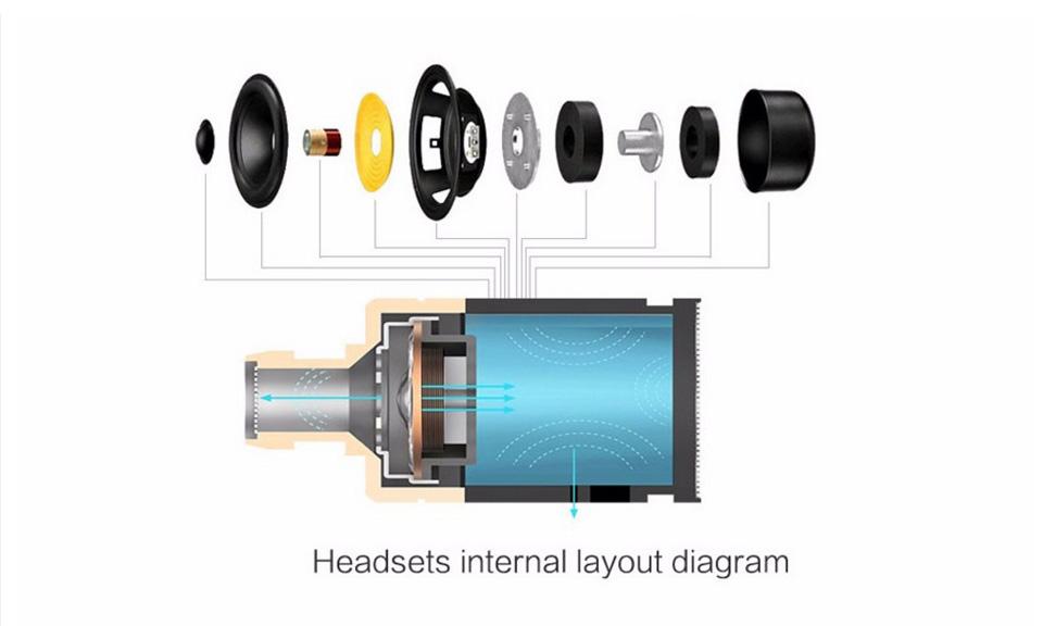 HTB1IhdcSpXXXXaxXFXXq6xXFXXXw - Earphones PTM P30 Metal Earbuds Headphone