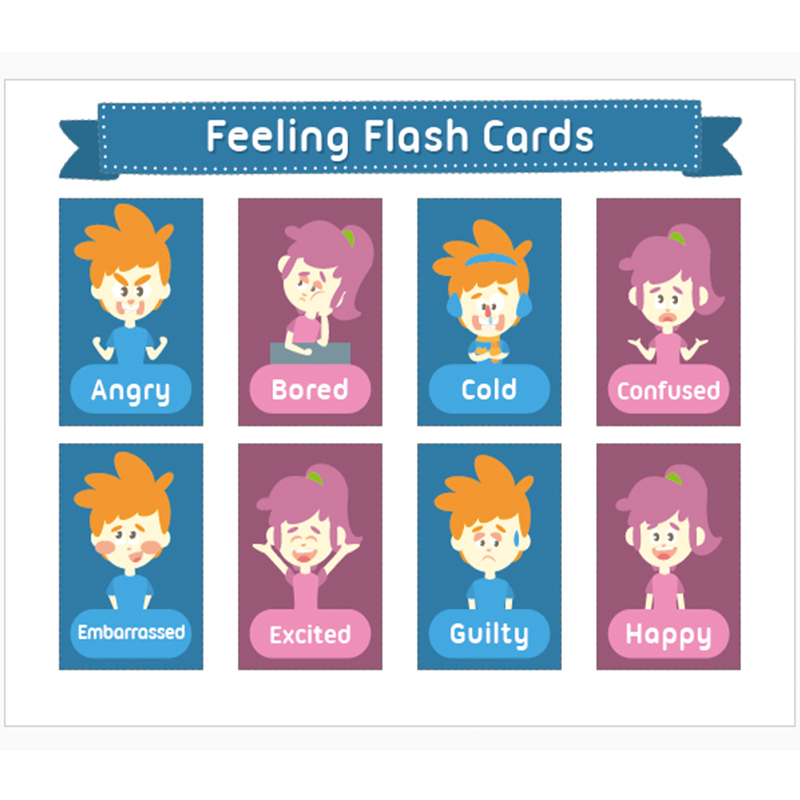 2Pcs English Feelings Emotions Express Word Flash Cards Wall Classroom Decoration Early Leaning Education Kids Montessori Gifts