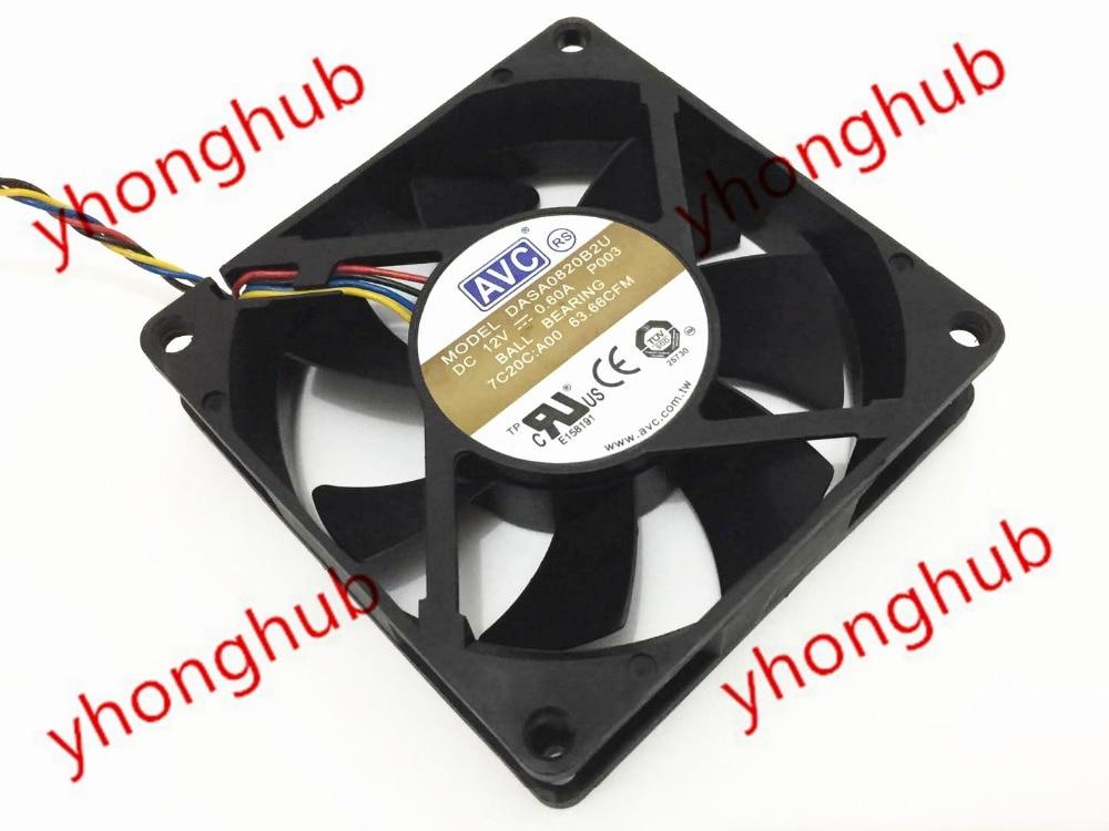 Avc Dasa0820b2u P003 Dc 12v 0 60a 80x80x20mm 4 Wire Server