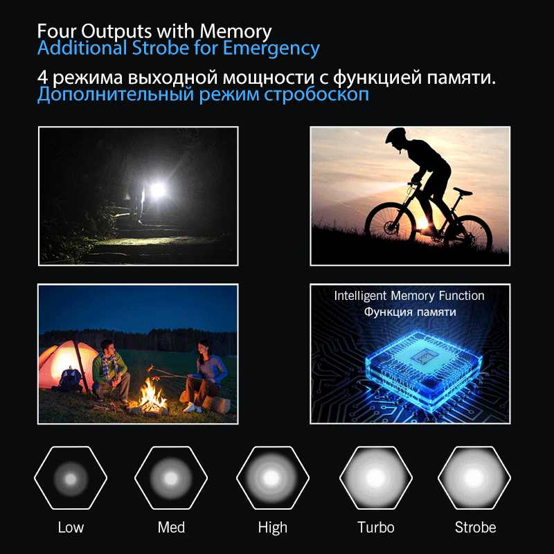 LUMINTOP EDC Mini herramienta de lámpara AA 2,0 4 salidas con memoria con Strobe Max 127 metros de distancia máxima 650 lúmenes para camping