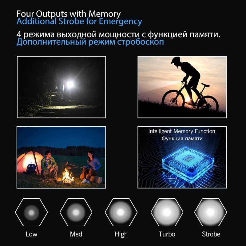 Lumintop EDC Đèn Pin Mini Dụng Cụ AA 2.0 4 Đầu Ra Với Bộ Nhớ Với Nhấp Nháy Max 127 Mét Khoảng Cách Tối Đa 650 Lumens dành Cho Cắm Trại
