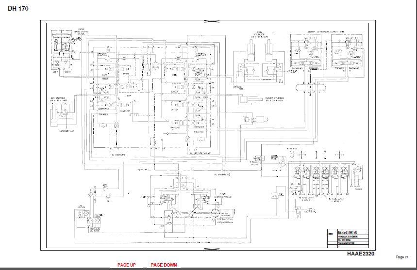Daios Doosan Hidraulic Diagrams 2017