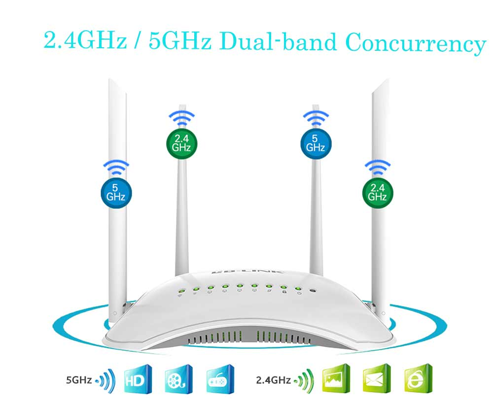 ФОТО Magic Multifunctional  LB-LINK BL - W1200 1200Mbps Dual Band Wireless Router 5GHz / 2.4GHz 867Mbps + 300Mbps Support 802.11ac