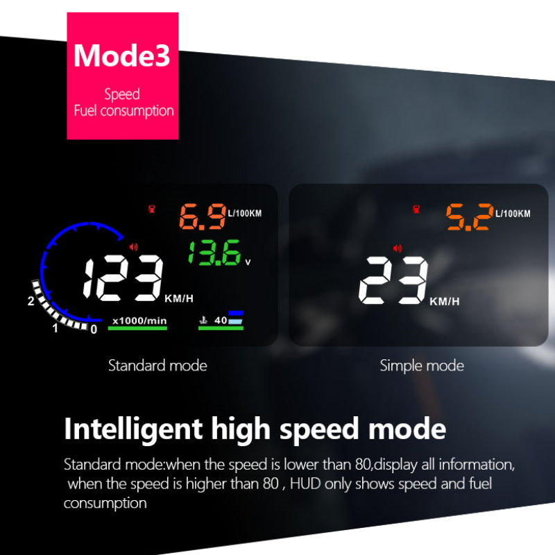 Liandlee Car HUD Head Up Display For Hyundai Santa Fe 2016 2018 Digital Speedometer Fuel Consumption Projector Screen Detector in Head up Display from Automobiles Motorcycles