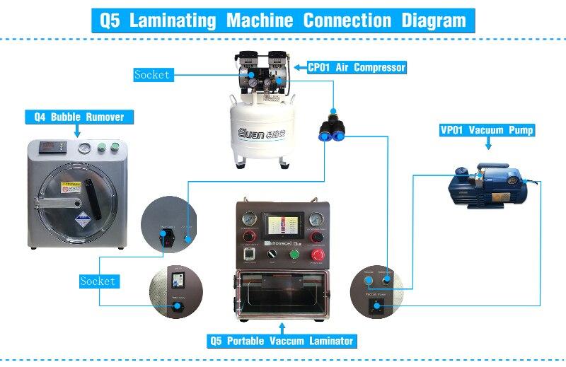 Mobile N Lamination Machine 5