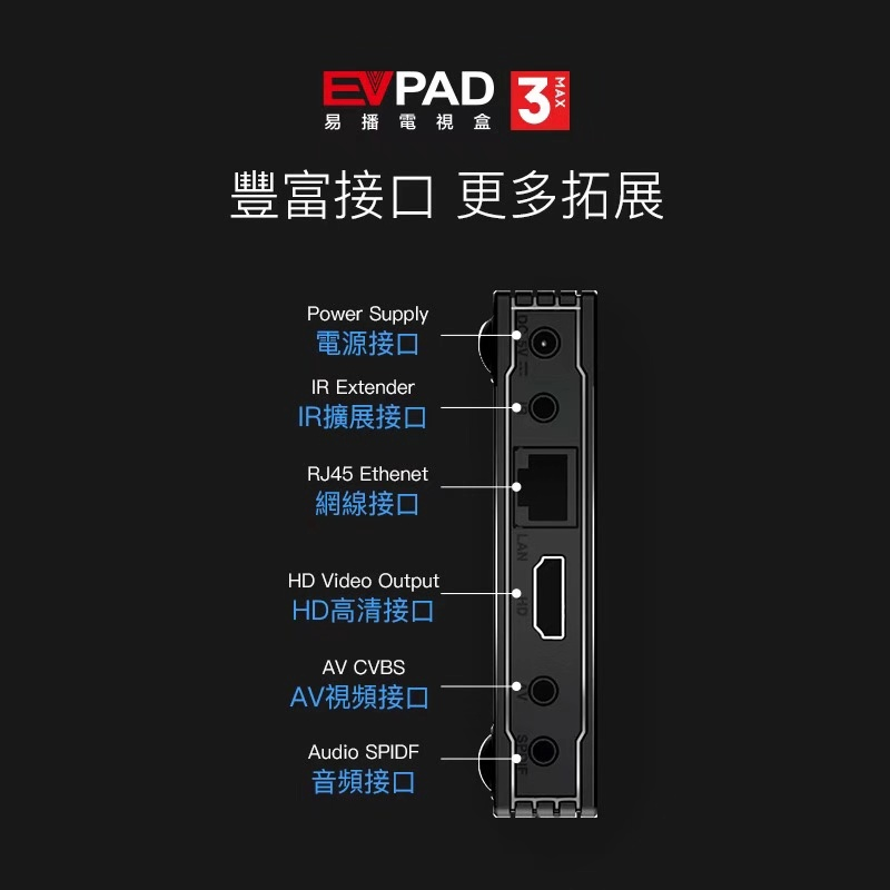 EVPAD3MAX tv box smart box evpad 3MAX Android Set-top tv Box Bluetooth4.0 3G RAM 32G ROM 6K Chinese HongKong Malaysia Taiwan US