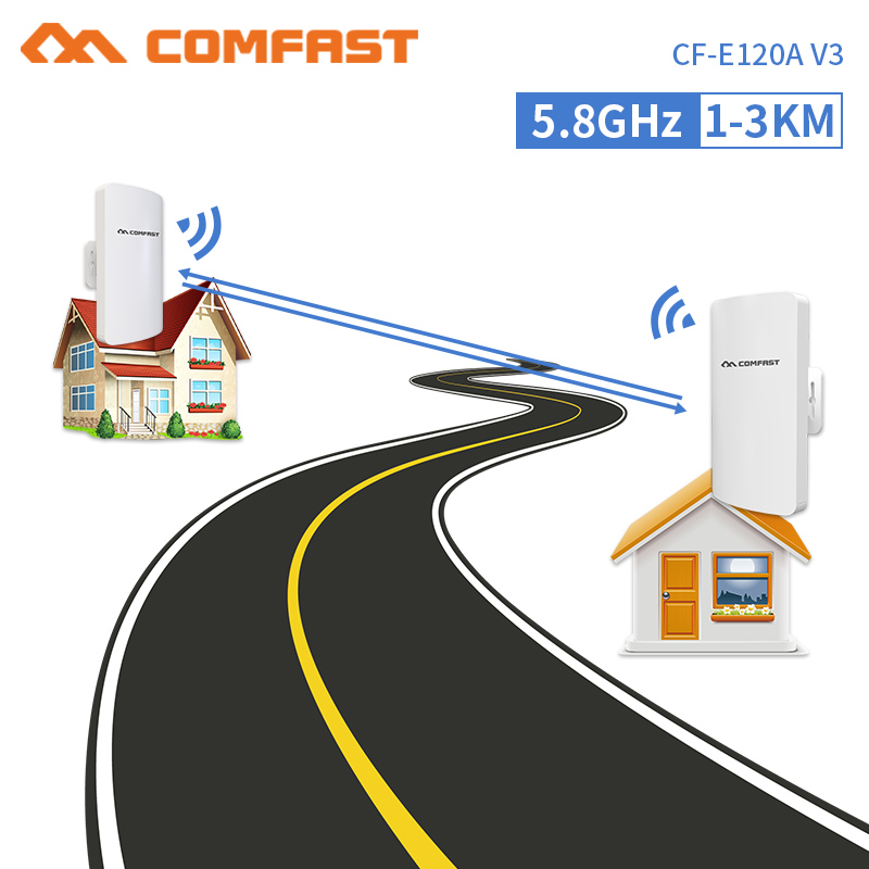 2 pcs 5.8 ghz Wireless Outdoor CPE Lungo Rang 300 Mbps Wifi Industriale Router 2 * 14dbi Antenna 3 KM punto a punto Wireless bridge AP