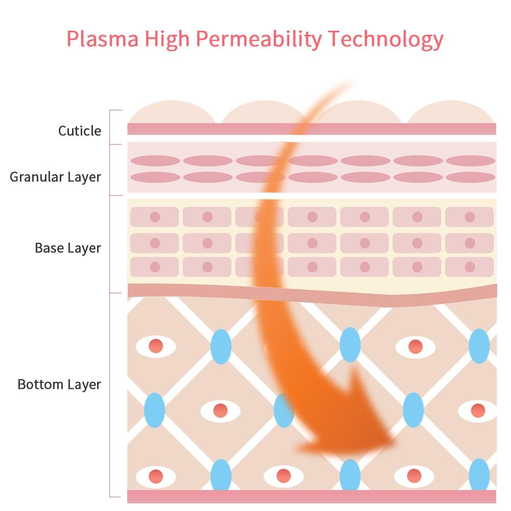 Caneta plasma cicatriz acne remoção anti rugas