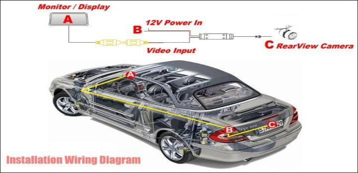 Камера заднего вида для Ford Transit на заказ 2012~ /HD CCD ночное видение/камера заднего вида/светильник номерного знака