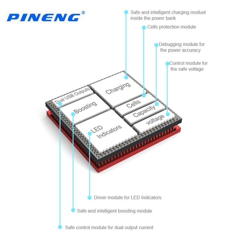 Banco do Poder de energia móvel de carregamento Marca : Pineng