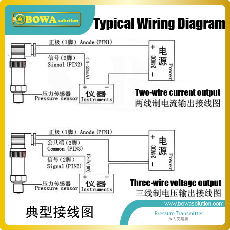 Pressure Transmitter With SAE Flare Connection Is Working - 3 wire pressure transducer wiring diagram