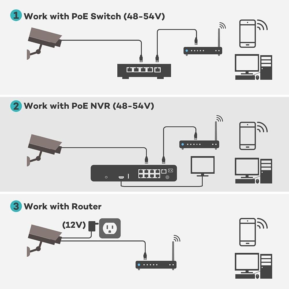 30X PTZ ip-камера 30x ZOOM 5MP Pan Tilt наружная сеть безопасности Встроенная POE P2P IR Night 80m Onvif CCTV скоростная купольная ip-камера